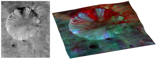 The Numisia crater just south of Vesta's equator has a diameter of 30 kilometers. Images obtained by the camera system on board NASA's spacecraft Dawn with the clear filter (left) show dark material in the crater walls and in the material ejected during impact. The camera system's color filters can filter individual wavelengths from the reflected light and thus make further variations in the surface composition visible (right). In data like this the researchers found the characteristic fingerprints of the mineral serpentine.