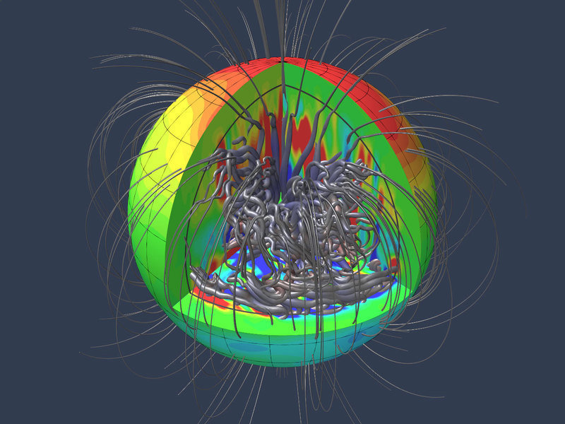 Results from a dynamo simulation for Jupiter, showing the complex magnetic field structure in the deep interior contrasting with the simple dipolar field in the non-conducting outermost layer. (Gastine et al., Geophysical Research Letters, 2014).