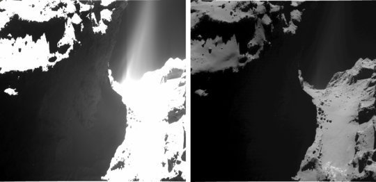 "Two views of the same region on the ""neck"" of comet 67P/Churyumov-Gerasimenko. The right image was taken with an exposure time of less than a second and shows details on the comet's surface. The left image was overexposed (exposure time of 18.45 seconds) so that surface structures are obscured. At the same time, however, jets arising from the comet's surface become visible. The images were obtained by the wide-angle camera of OSIRIS, Rosetta's scientific imaging system, on 20 October, 2014 from a distance of 7.2 kilometers from the surface."