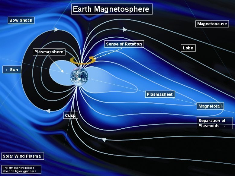 Pdf forward mapping of solar energetic proton distributions through the geomagnetic field
