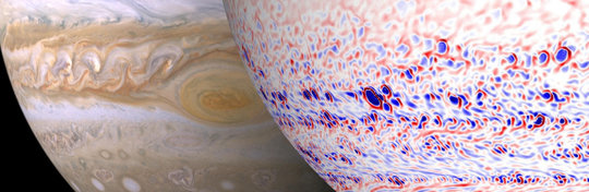 Comparison of an image of Jupiter and the new computer simulations. The image (left) shows Jupiter's clouds patterned by strong winds. East- and westward wind bands produce the colored stripes. Anti-cyclonic whirlwinds are recognizable as brighter spots in the lower part of the image. With a diameter of 16,000 kilometers, the Great Red Spot is the largest whirlwind in our solar system. In the computer simulation (right) anti-cyclonic winds are shown in blue, cyclonic winds in red. The cyclonic rings are also visible as darker rings  in the Jupiter image (left).<br /><br /><br />
