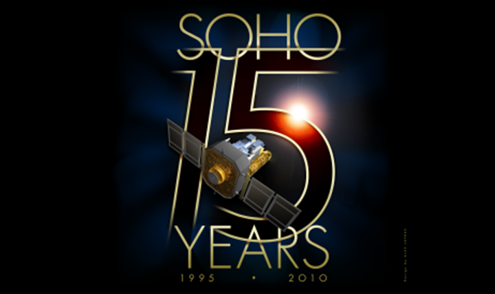 The joint NASA/ESA spacecraft SOHO (Solar and Heliospheric Observatory), launched in 1995, is designed to study the internal structure of the Sun, its extensive outer atmosphere and the origin of the solar wind. The view of the Sun is achieved by operating SOHO from a permanent vantage point 1.5 million kilometers sunward of the Earth in a halo orbit around the L1 Lagrangian point.