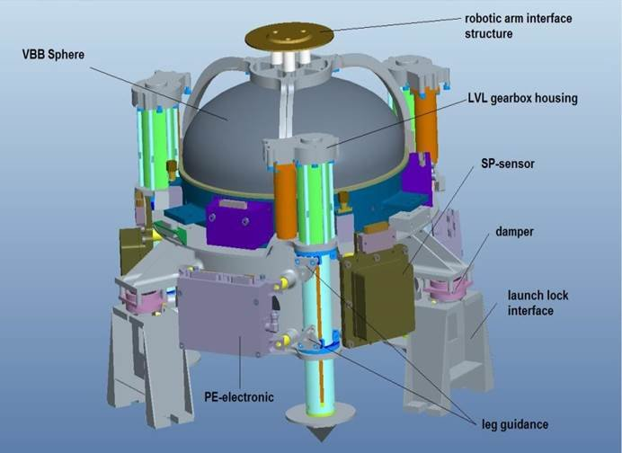 The Leveling System as part of the SEIS instrument package.