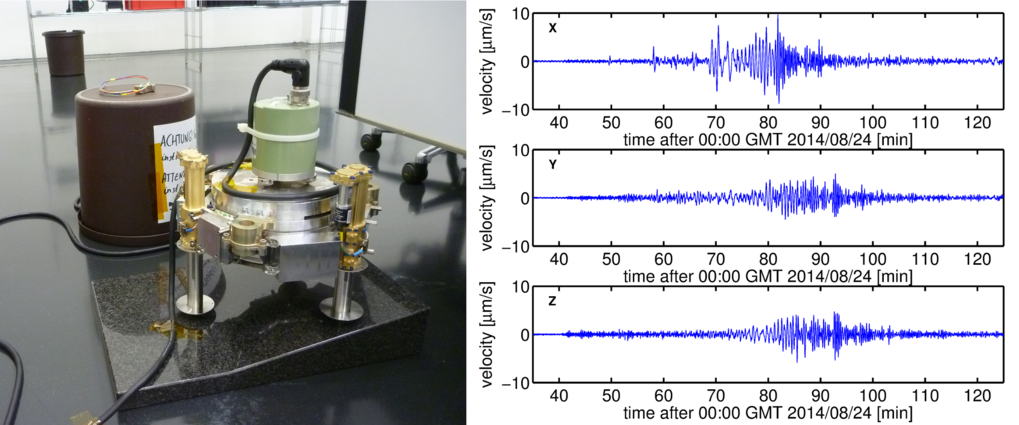 Seismic test with a conventional Earth seismometer in the MPS cleanroom, simulating the installation on a tilted surface, and the three-component seismogram of an earthquake located in Micronesia (magnitude 6.9, filtered between 1 and 0.01 Hz) which was recorded during this test.