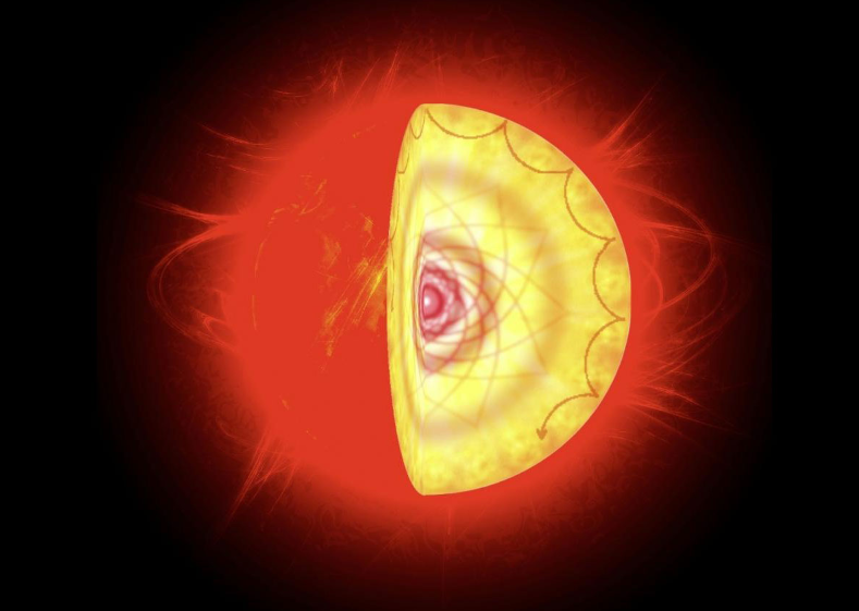An artist's depiction of seismic waves travelling throughout the interior of a star.