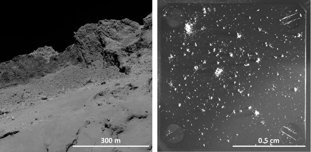 Left: The surface of Rosetta's comet. As the comet approaches the Sun, frozen gases evaporate from below the surface, dragging tiny particles of dust along with them. Right: These dust grains can be captured and examined using the COSIMA instrument. Targets such as this one measuring only a few centimeters act as dust collectors. They retain dust particles of up to 100 microns in size.<br /><br /><br />