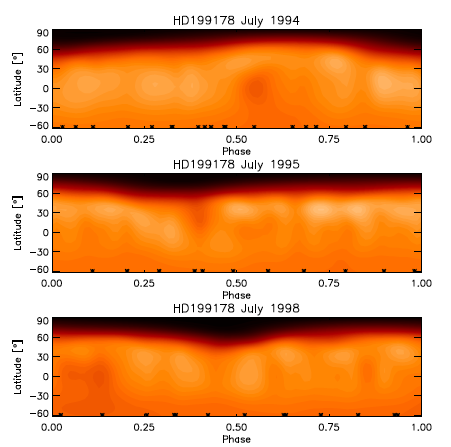 <p>Over 20-year long series of Doppler images of an active star published</p>